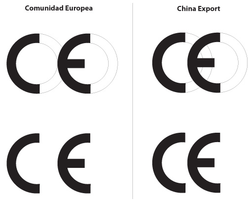 ce china export difference